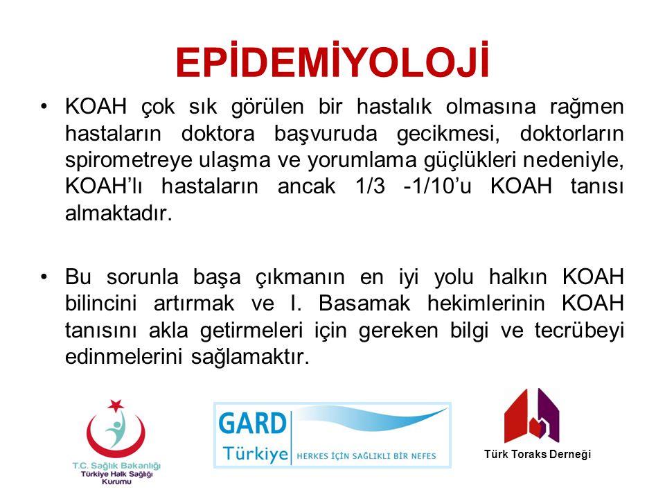 KOAH ALEVLENMELERİ Türk Toraks Derneği