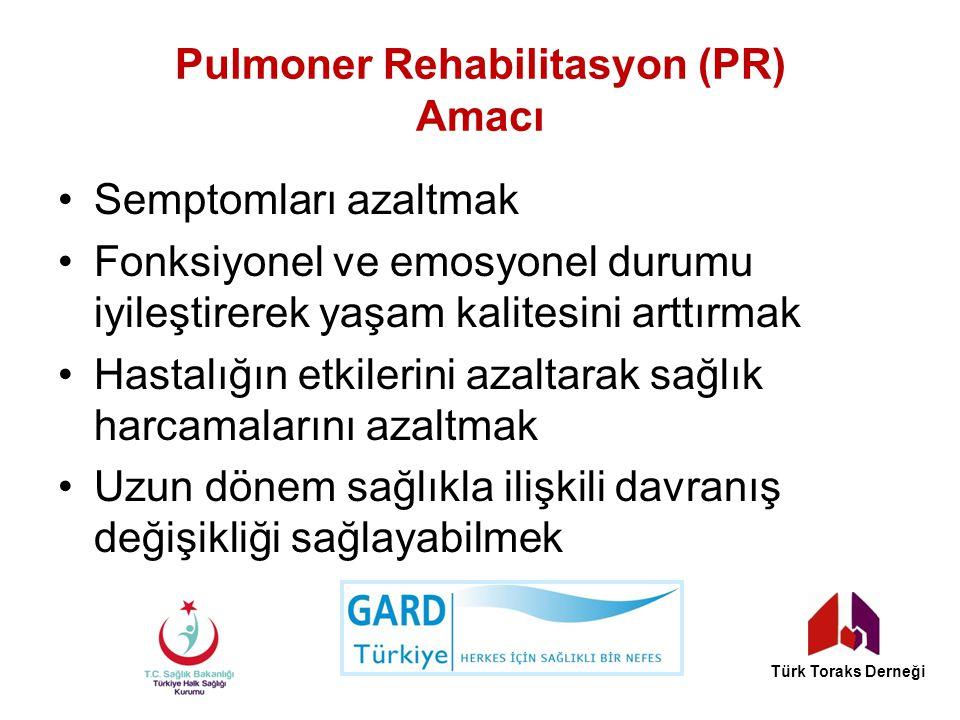 Pulmoner Rehabilitasyon (PR) Amacı Semptomları azaltmak Fonksiyonel ve emosyonel durumu iyileştirerek yaşam kalitesini arttırmak Hastalığın etkilerini