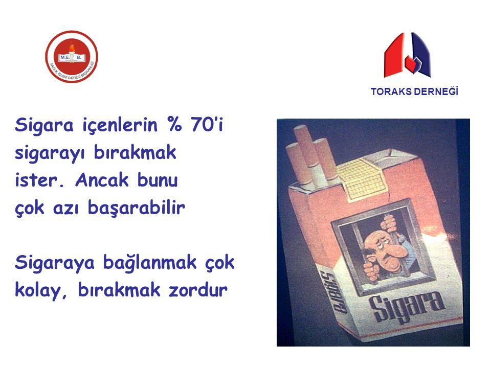 Sigara içenlerin % 70'i sigarayı bırakmak ister. Ancak bunu çok azı başarabilir Sigaraya bağlanmak çok kolay, bırakmak zordur TORAKS DERNEĞİ