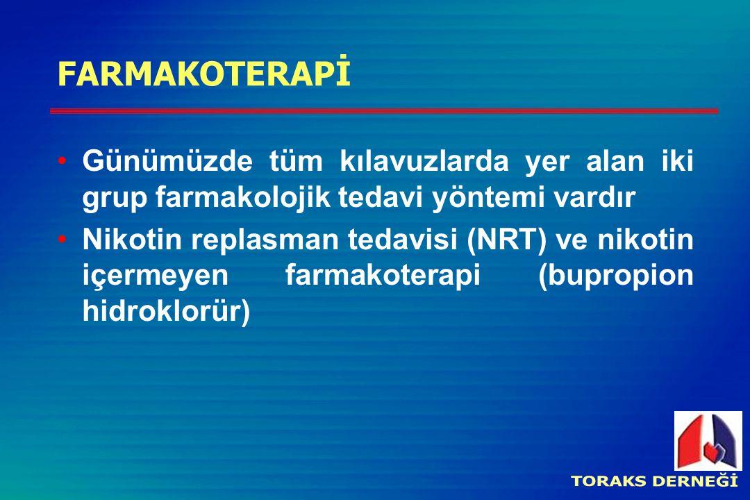 FARMAKOTERAPİ Günümüzde tüm kılavuzlarda yer alan iki grup farmakolojik tedavi yöntemi vardır Nikotin replasman tedavisi (NRT) ve nikotin içermeyen farmakoterapi (bupropion hidroklorür)