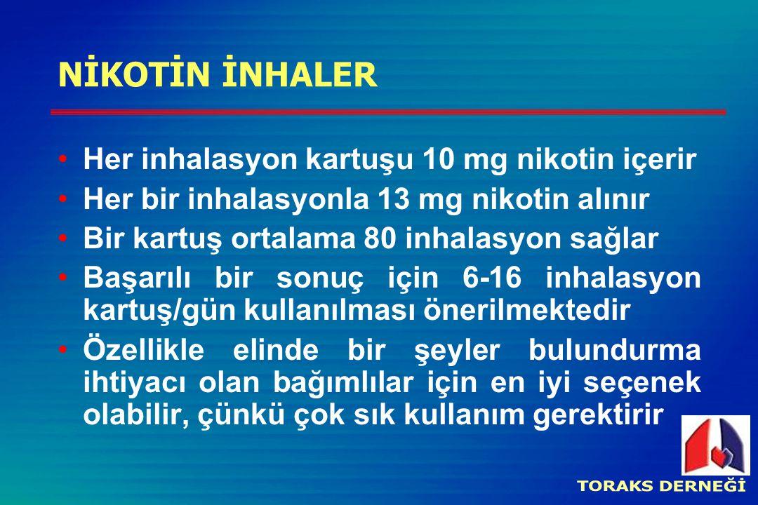 NİKOTİN İNHALER Her inhalasyon kartuşu 10 mg nikotin içerir Her bir inhalasyonla 13 mg nikotin alınır Bir kartuş ortalama 80 inhalasyon sağlar Başarıl