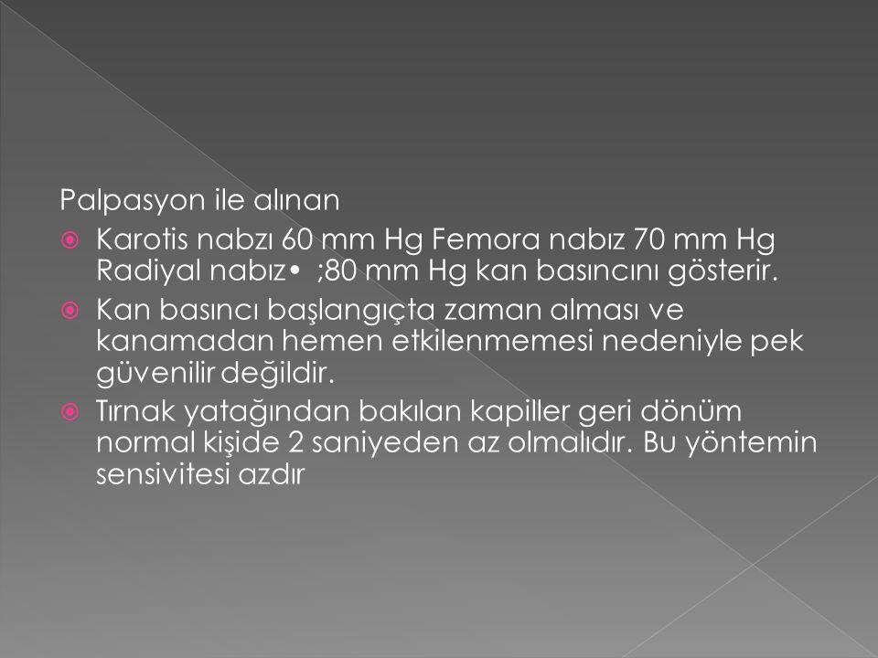 Palpasyon ile alınan  Karotis nabzı 60 mm Hg Femora nabız 70 mm Hg Radiyal nabız;80 mm Hg kan basıncını gösterir.