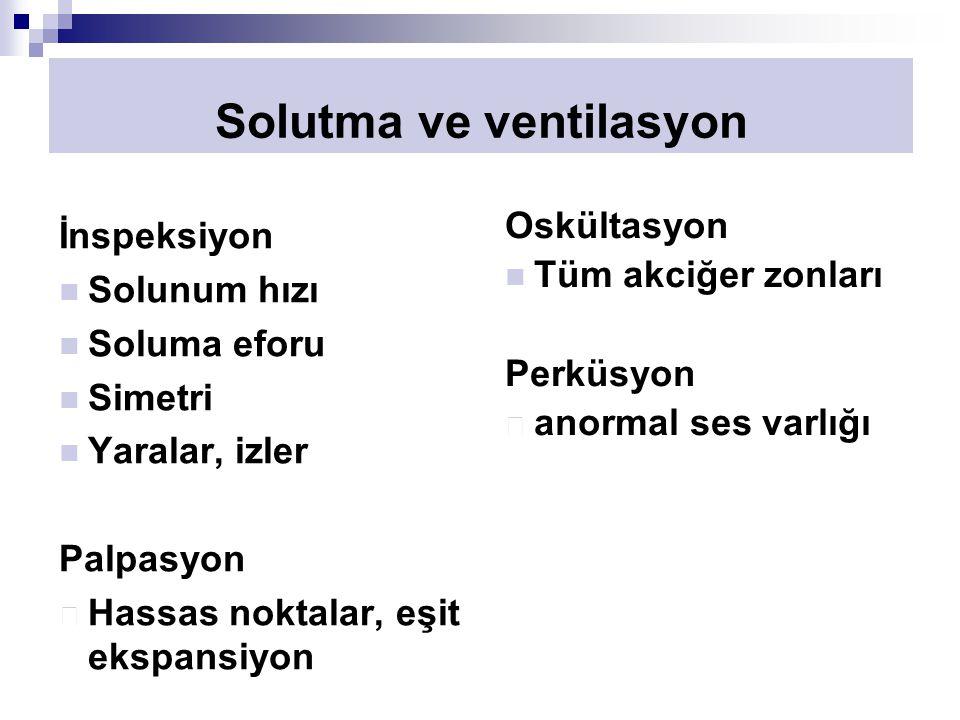 Solutma ve ventilasyon İnspeksiyon Solunum hızı Soluma eforu Simetri Yaralar, izler Palpasyon Hassas noktalar, eşit ekspansiyon Oskültasyon Tüm akciğer zonları Perküsyon anormal ses varlığı