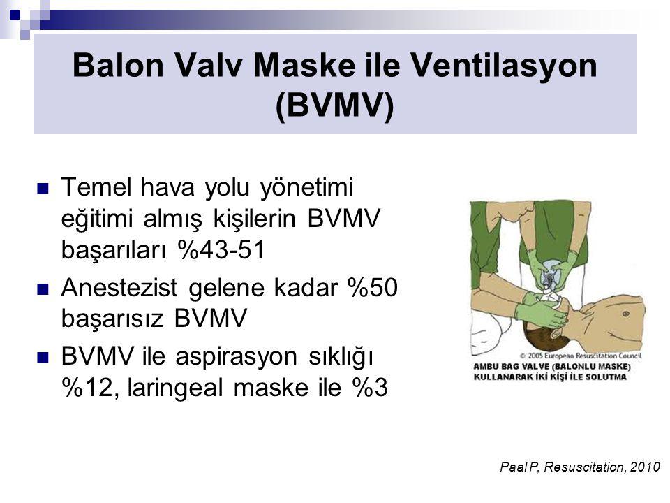 Temel hava yolu yönetimi eğitimi almış kişilerin BVMV başarıları %43-51 Anestezist gelene kadar %50 başarısız BVMV BVMV ile aspirasyon sıklığı %12, laringeal maske ile %3 Paal P, Resuscitation, 2010