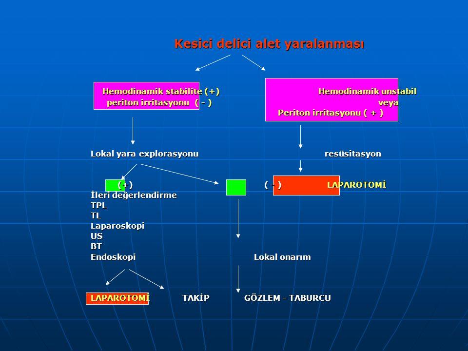Kesici delici alet yaralanması Hemodinamik stabilite (+) Hemodinamik unstabil Hemodinamik stabilite (+) Hemodinamik unstabil periton irritasyonu ( - ) veya periton irritasyonu ( - ) veya Periton irritasyonu ( + ) Lokal yara explorasyonuresüsitasyon (+) ( - ) LAPAROTOMİ (+) ( - ) LAPAROTOMİ İleri değerlendirme TPLTLLaparoskopiUSBT Endoskopi Lokal onarım LAPAROTOMİ TAKİP GÖZLEM - TABURCU