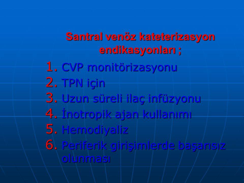 Santral venöz kateterizasyon endikasyonları ; 1.CVP monitörizasyonu 2.