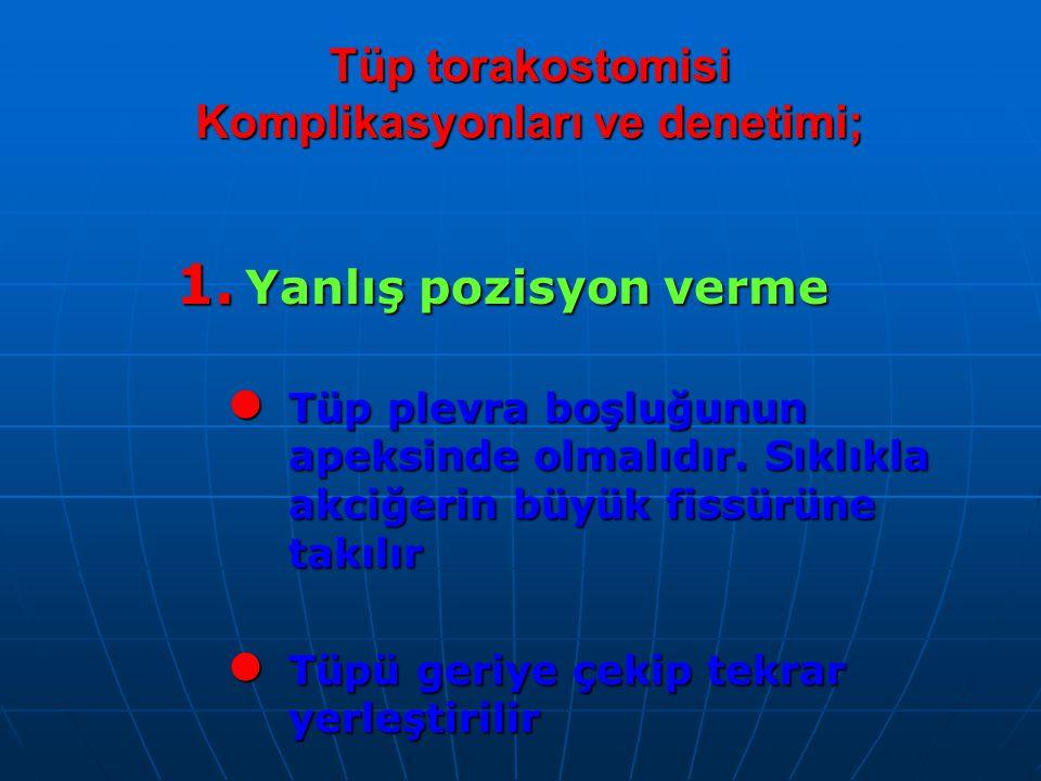 Tüp torakostomisi Komplikasyonları ve denetimi; 1.