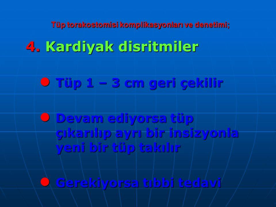 Tüp torakostomisi komplikasyonları ve denetimi; 4.