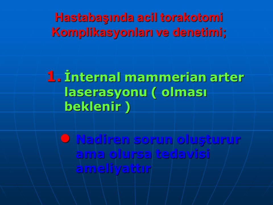 Hastabaşında acil torakotomi Komplikasyonları ve denetimi; 1.
