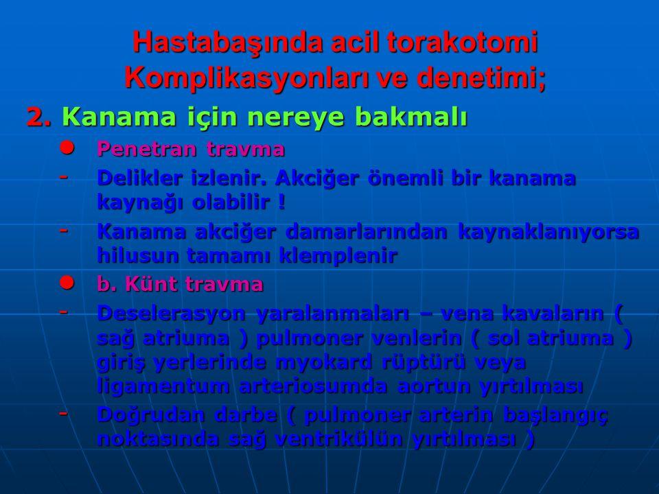 Hastabaşında acil torakotomi Komplikasyonları ve denetimi; 2.