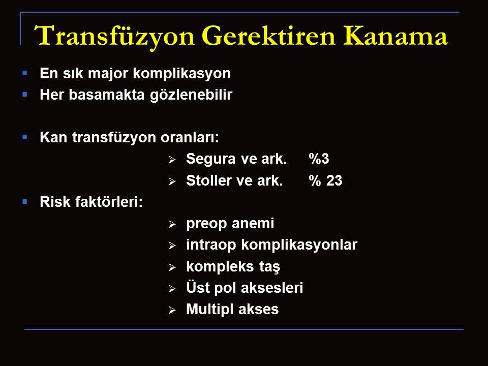 Transfüzyon Gerektiren Kanama  En sık major komplikasyon  Her basamakta gözlenebilir  Kan transfüzyon oranları:  Segura ve ark. %3  Stoller ve ar