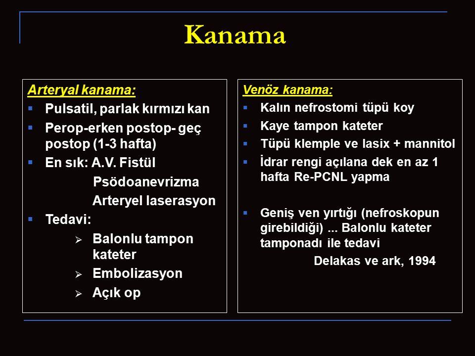 Kanama Arteryal kanama:  Pulsatil, parlak kırmızı kan  Perop-erken postop- geç postop (1-3 hafta)  En sık: A.V. Fistül Psödoanevrizma Arteryel lase
