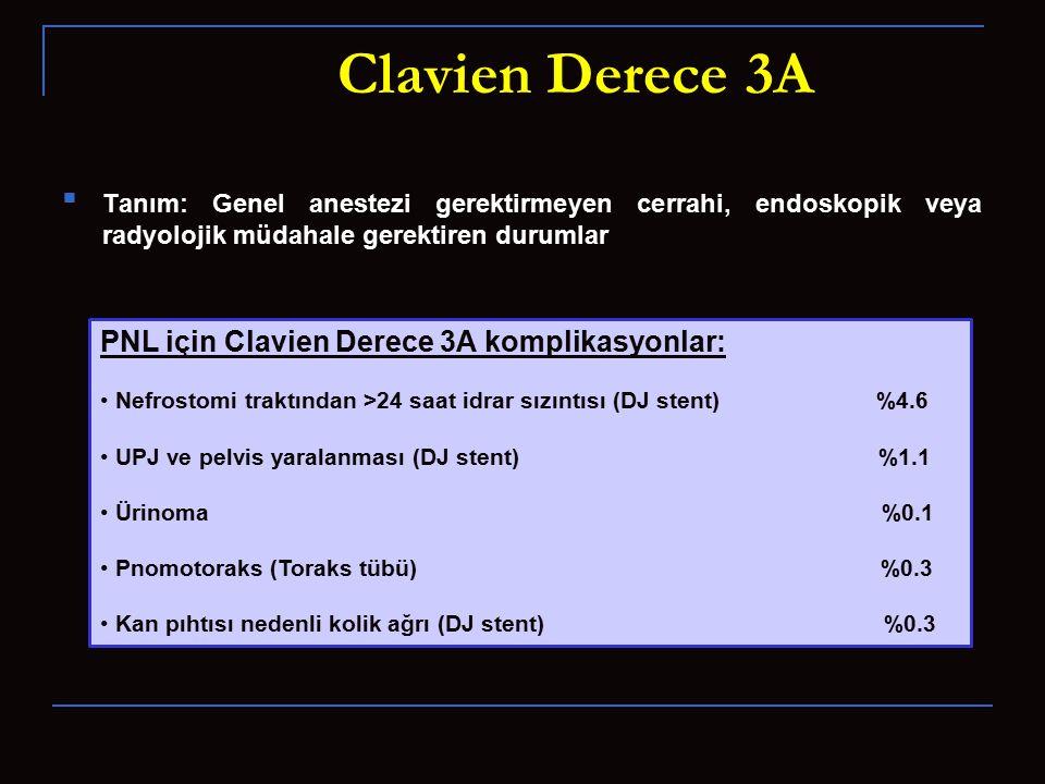 Clavien Derece 3A Tanım: Genel anestezi gerektirmeyen cerrahi, endoskopik veya radyolojik müdahale gerektiren durumlar PNL için Clavien Derece 3A komplikasyonlar: Nefrostomi traktından >24 saat idrar sızıntısı (DJ stent) %4.6 UPJ ve pelvis yaralanması (DJ stent) %1.1 Ürinoma %0.1 Pnomotoraks (Toraks tübü) %0.3 Kan pıhtısı nedenli kolik ağrı (DJ stent) %0.3