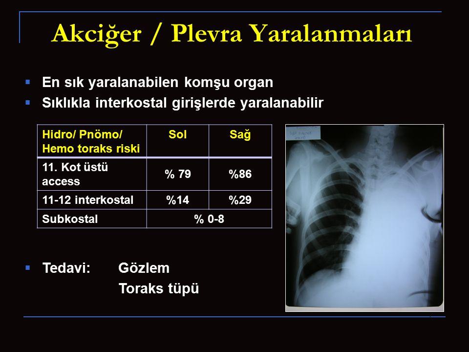 Akciğer / Plevra Yaralanmaları  En sık yaralanabilen komşu organ  Sıklıkla interkostal girişlerde yaralanabilir  Tedavi: Gözlem Toraks tüpü Hidro/