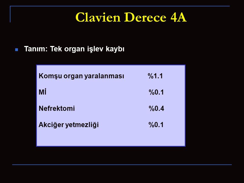 Tanım: Tek organ işlev kaybı Clavien Derece 4A Komşu organ yaralanması %1.1 Mİ %0.1 Nefrektomi %0.4 Akciğer yetmezliği %0.1