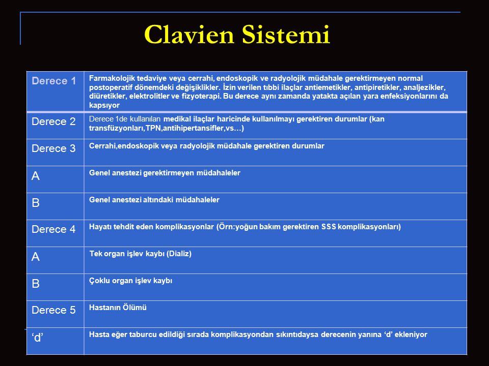 Clavien Sistemi Derece 1 Farmakolojik tedaviye veya cerrahi, endoskopik ve radyolojik müdahale gerektirmeyen normal postoperatif dönemdeki değişiklikler.