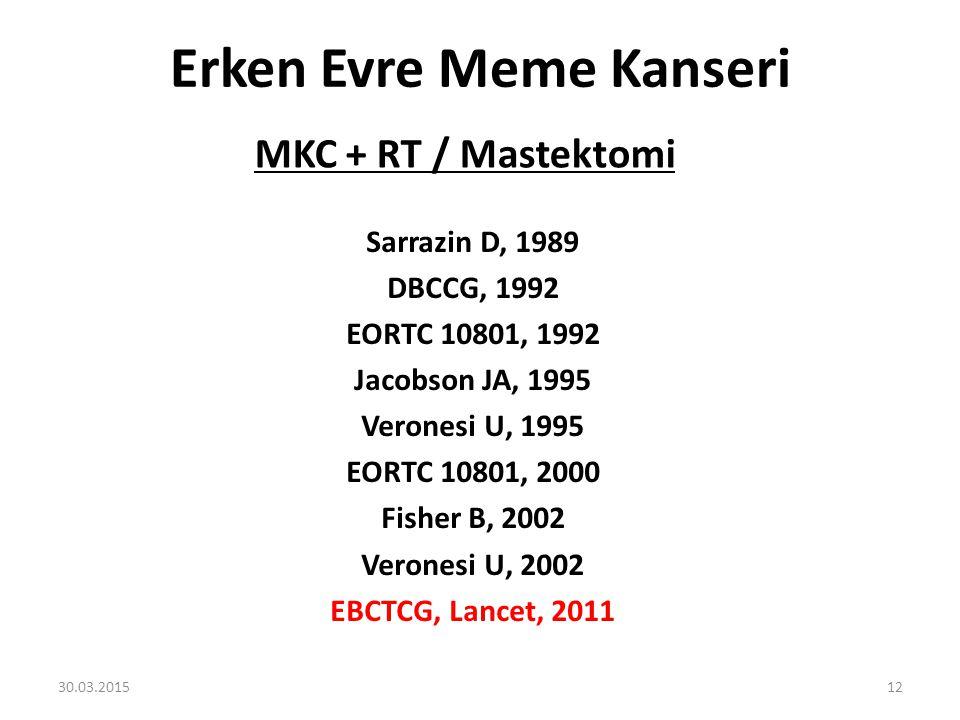 Erken Evre Meme Kanseri Sarrazin D, 1989 DBCCG, 1992 EORTC 10801, 1992 Jacobson JA, 1995 Veronesi U, 1995 EORTC 10801, 2000 Fisher B, 2002 Veronesi U,