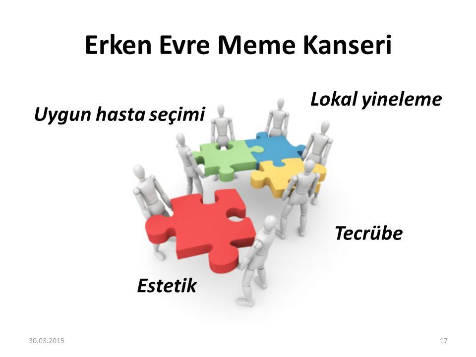 Erken Evre Meme Kanseri Uygun hasta seçimi Lokal yineleme Tecrübe Estetik 30.03.201517