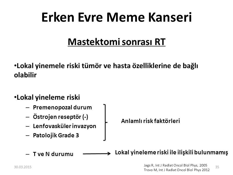 Erken Evre Meme Kanseri Mastektomi sonrası RT Lokal yinemele riski tümör ve hasta özelliklerine de bağlı olabilir Lokal yineleme riski – Premenopozal