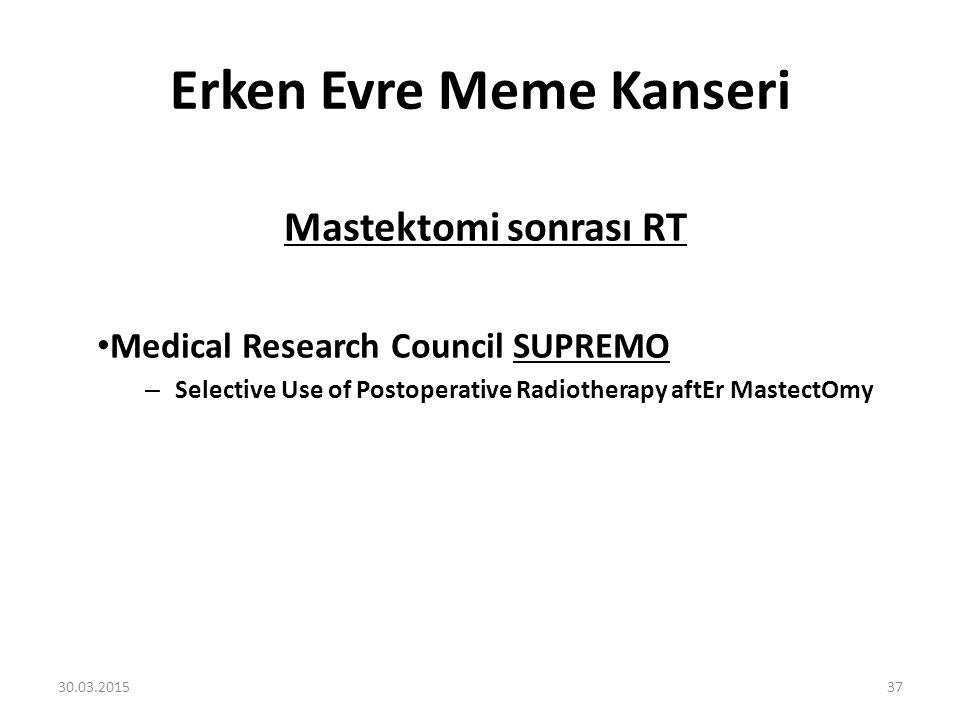 Erken Evre Meme Kanseri Mastektomi sonrası RT Medical Research Council SUPREMO – Selective Use of Postoperative Radiotherapy aftEr MastectOmy 30.03.20