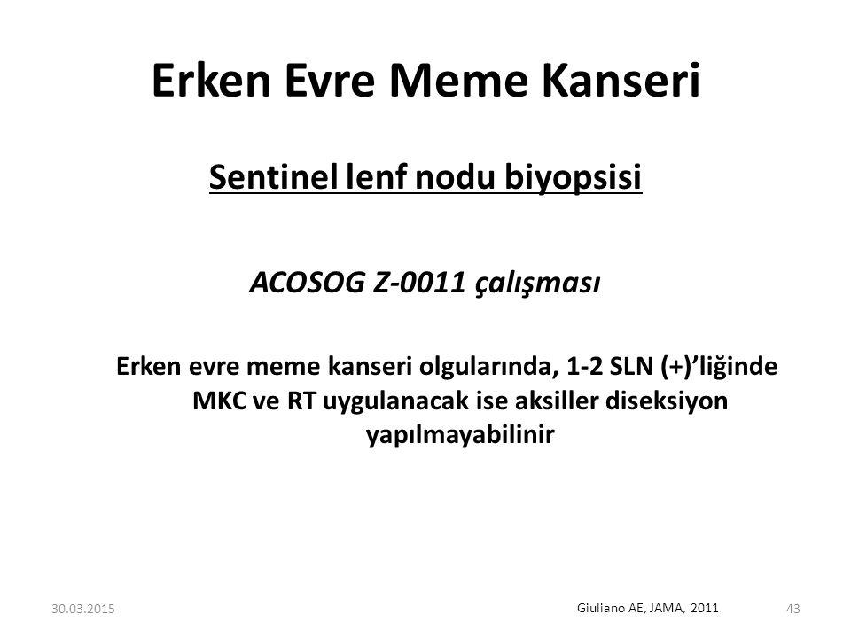 Erken Evre Meme Kanseri Sentinel lenf nodu biyopsisi ACOSOG Z-0011 çalışması Erken evre meme kanseri olgularında, 1-2 SLN (+)'liğinde MKC ve RT uygula