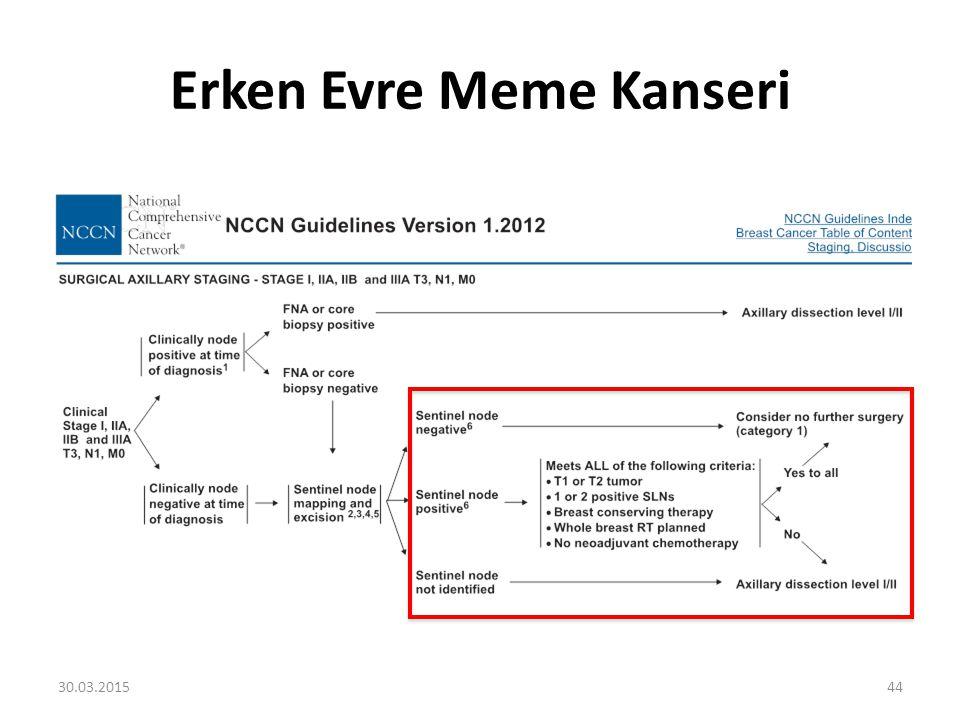 Erken Evre Meme Kanseri 30.03.201544