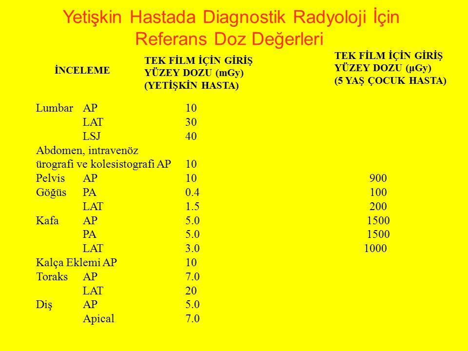 Yetişkin Hastada Diagnostik Radyoloji için Referans Doz Değerleri İNCELEME TÜM İNCELEME İÇİN DOZ-ALAN ÇARPIMI(mGy-cm 2 ) Lumbar vertebra15 Baryum Enema60 Baryum Meal25 Int.