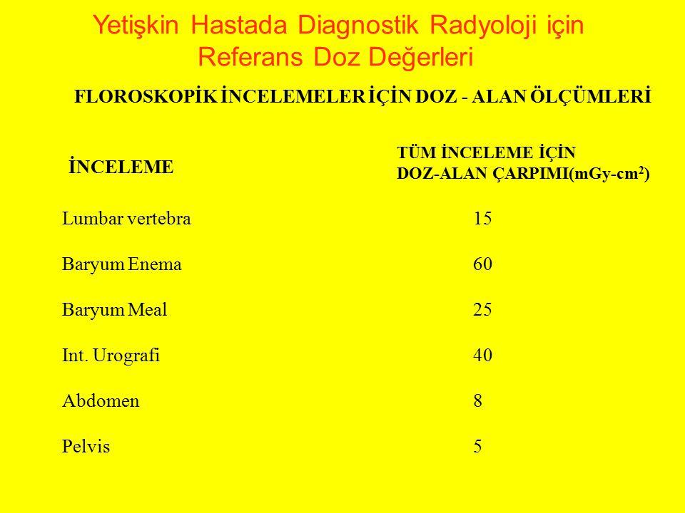 Girişimsel İncelemelerde Hasta Dozları www.dimond3.org R. Padovani