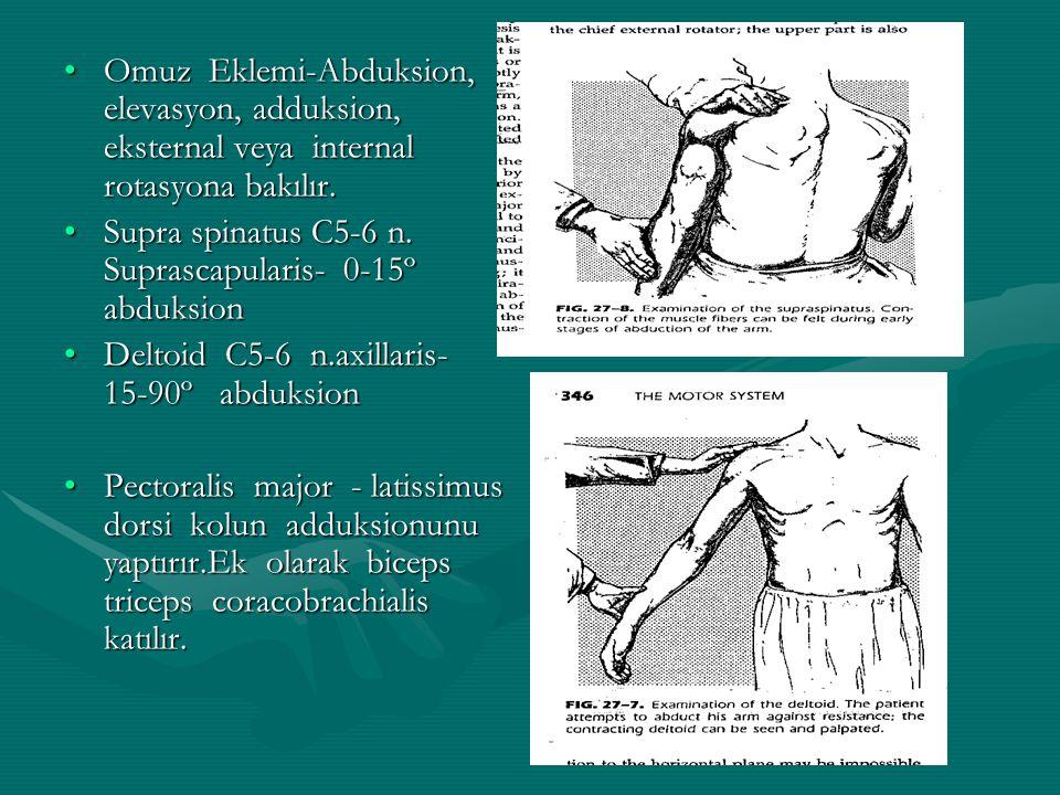 Omuz Eklemi-Abduksion, elevasyon, adduksion, eksternal veya internal rotasyona bakılır.Omuz Eklemi-Abduksion, elevasyon, adduksion, eksternal veya int