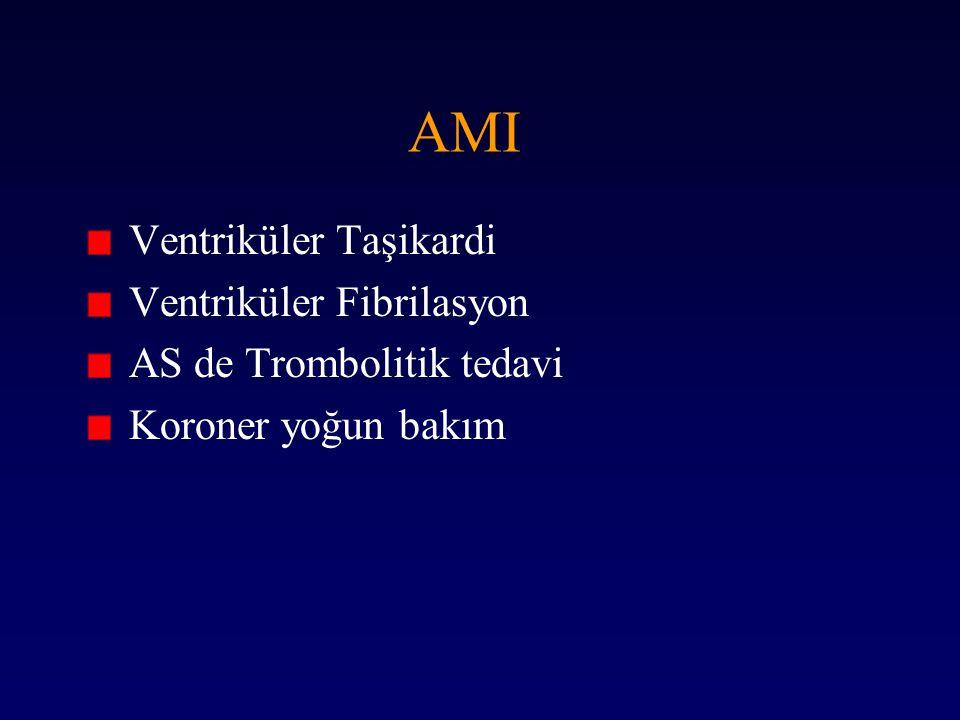 AMI Ventriküler Taşikardi Ventriküler Fibrilasyon AS de Trombolitik tedavi Koroner yoğun bakım