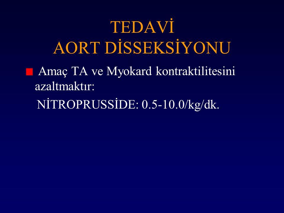 TEDAVİ AORT DİSSEKSİYONU Amaç TA ve Myokard kontraktilitesini azaltmaktır: NİTROPRUSSİDE: 0.5-10.0/kg/dk.