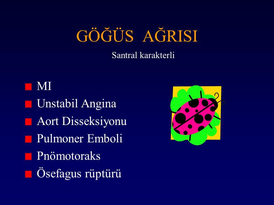 GÖĞÜS AĞRISI MI Unstabil Angina Aort Disseksiyonu Pulmoner Emboli Pnömotoraks Ösefagus rüptürü Santral karakterli