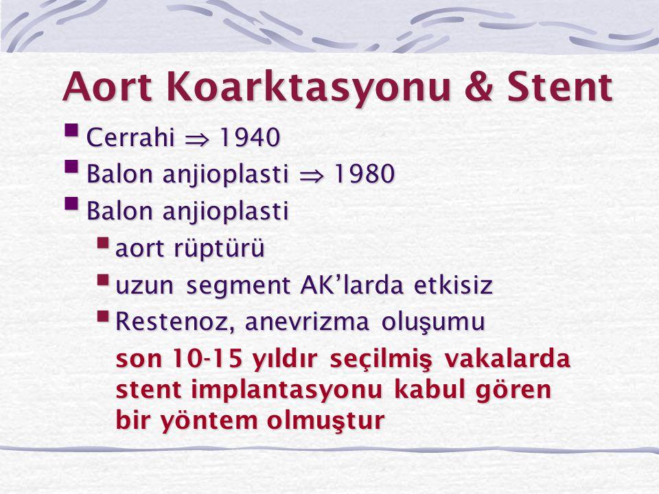 Aort Koarktasyonu & Stent  Cerrahi  1940  Balon anjioplasti  1980  Balon anjioplasti  aort rüptürü  uzun segment AK'larda etkisiz  Restenoz, a