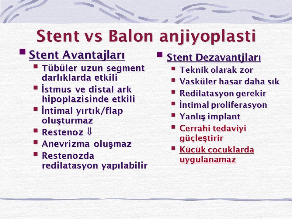 Stent vs Balon anjiyoplasti  Stent Avantajları  Tübüler uzun segment darlıklarda etkili  İ stmus ve distal ark hipoplazisinde etkili  İ ntimal yır