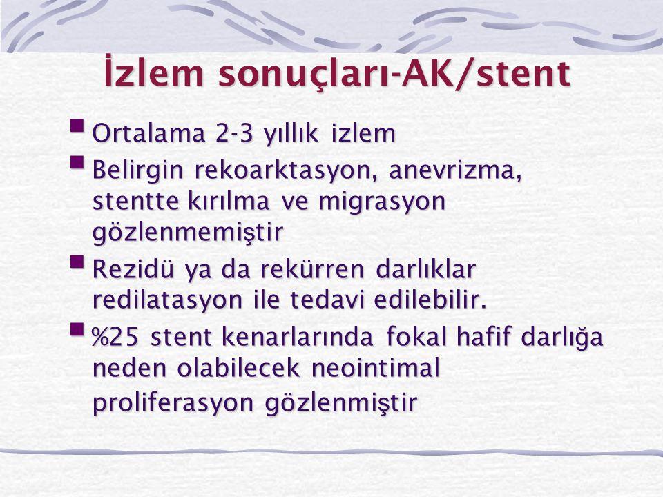 İ zlem sonuçları-AK/stent  Ortalama 2-3 yıllık izlem  Belirgin rekoarktasyon, anevrizma, stentte kırılma ve migrasyon gözlenmemi ş tir  Rezidü ya d