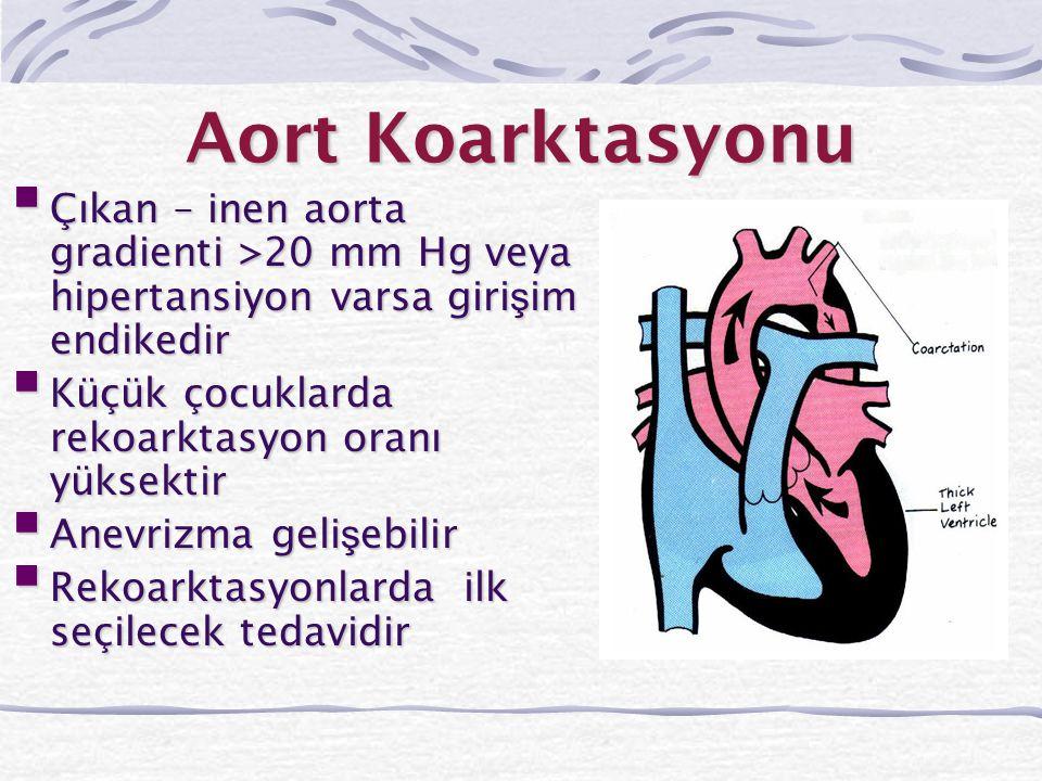 Aort Koarktasyonu  Çıkan – inen aorta gradienti >20 mm Hg veya hipertansiyon varsa giri ş im endikedir  Küçük çocuklarda rekoarktasyon oranı yüksekt