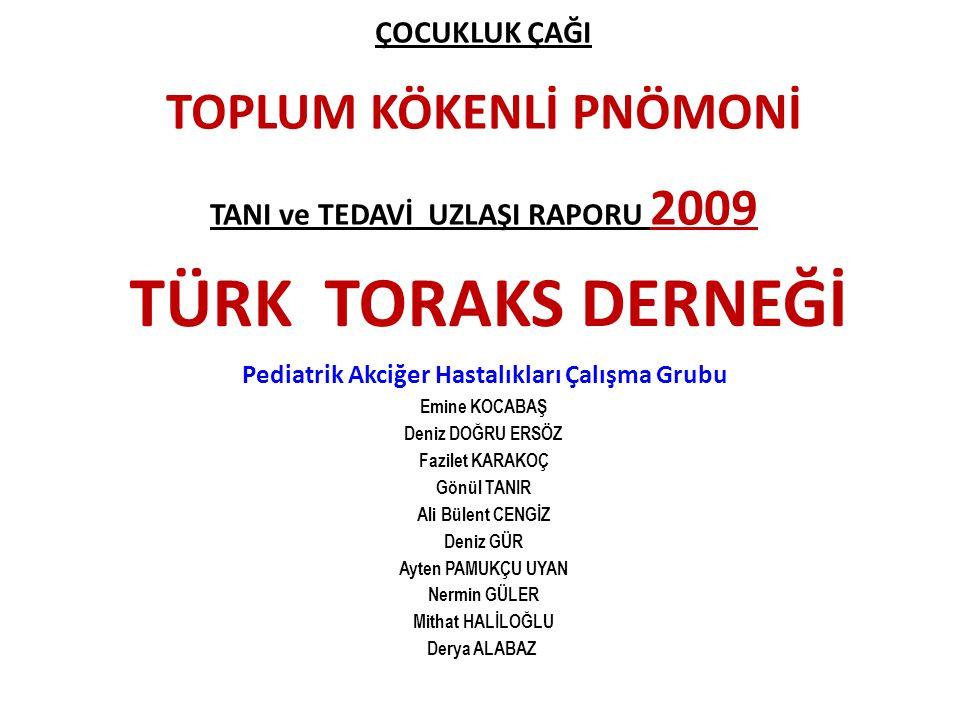 ÇOCUKLUK ÇA Ğ INDA PNÖMON İ Dr.Alper YILMAZ Atatürk Üniversitesi Tıp Fakültesi Aile Hekimliği A.D.