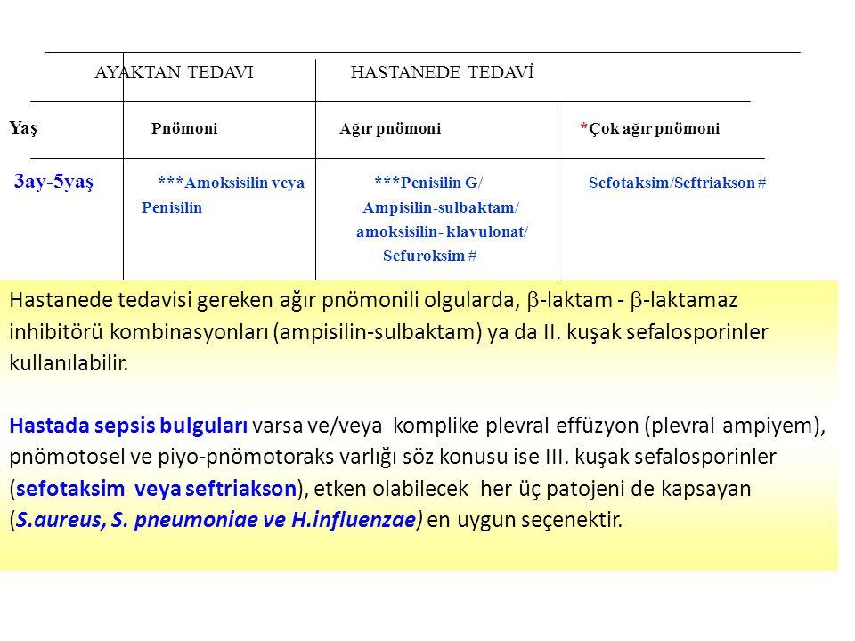 AYAKTAN TEDAVI HASTANEDE TEDAVİ ± Aminoglikozit 3hafta- 3ay ** (C.trachomatis için) Sefotaksim/Seftriakson § Sefotaksim/Seftriakson Oral makrolid (azitromisin, ± Makrolid (C.trachomatis için) ± Makrolid (C.trachomatis klaritromisin, eritromisin) Tedavi Afebril, nontoksik infantlarda Chlamydia trachomatis'e bağlı pnömoni düşünülüyorsa bu hastalarda, yakın izlemle oral makrolitlerle (eritromisin, klaritromisin, azitromisin) ayaktan tedavi önerilmektedir.
