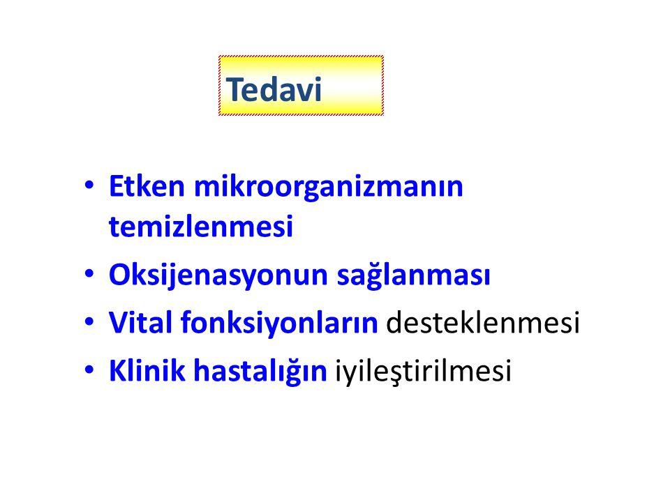 iv/oral aynı antibiyotikle Sefuroksim / Sefuroksim aksetil Klaritromisin / Klaritromisin Penisilin / Penisilin V Ampisilin- sulbaktam / Ampisilin- sulbaktam Amoksisilin klavulonat / Amoksisilin klavulonat iv/oral farklı antibiyotikler Sefotaksim / Sefuroksim aksetil veya Amoksisilin klavulonat Seftriakson / Sefuroksim aksetil veya Amoksisilin klavulonat Penisilin -Ampisilin-sulbaktam /Amoksisilin-Amoksisilin klavulonat Çocuklarda TKP'de Ardışık Antibiyotik Tedavisi