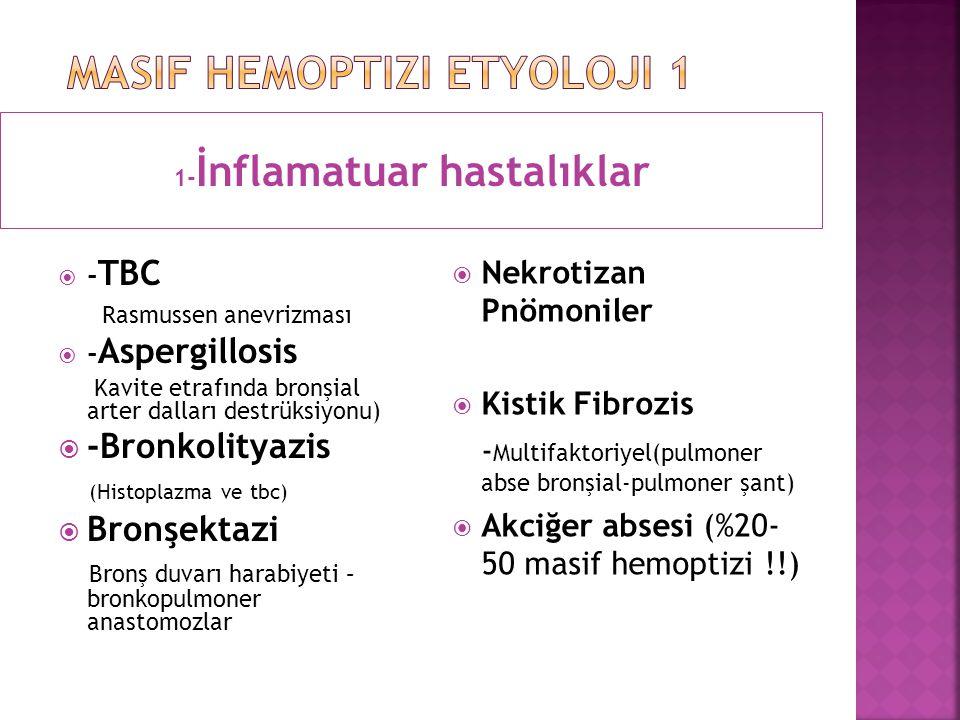1- İnflamatuar hastalıklar  - TBC Rasmussen anevrizması  - Aspergillosis Kavite etrafında bronşial arter dalları destrüksiyonu)  -Bronkolityazis (H