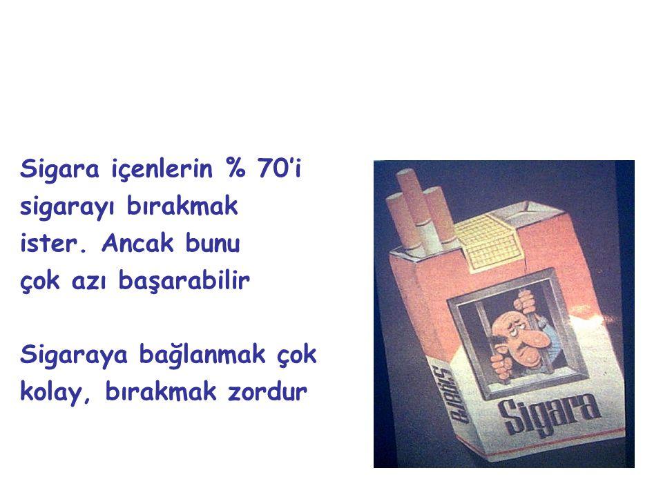 Sigara içenlerin % 70'i sigarayı bırakmak ister. Ancak bunu çok azı başarabilir Sigaraya bağlanmak çok kolay, bırakmak zordur
