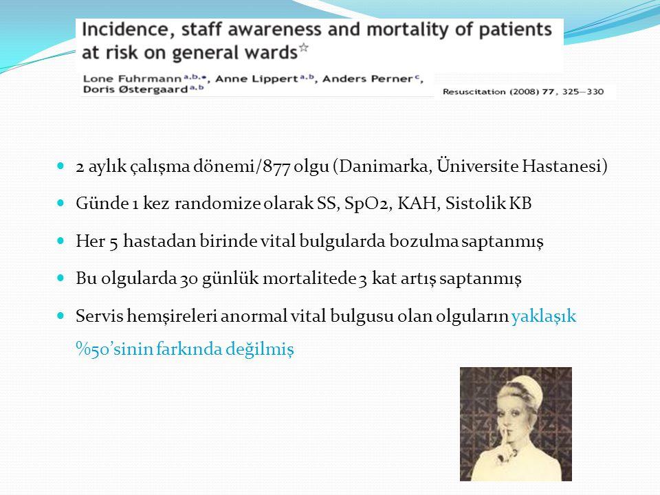 2 aylık çalışma dönemi/877 olgu (Danimarka, Üniversite Hastanesi) Günde 1 kez randomize olarak SS, SpO2, KAH, Sistolik KB Her 5 hastadan birinde vital