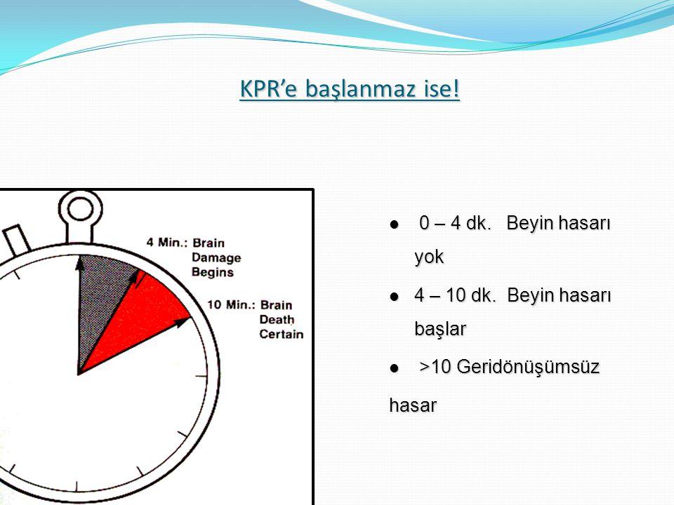 KPR'e başlanmaz ise! KPR'e başlanmaz ise! 0 – 4 dk. Beyin hasarı yok 0 – 4 dk. Beyin hasarı yok 4 – 10 dk. Beyin hasarı başlar 4 – 10 dk. Beyin hasarı