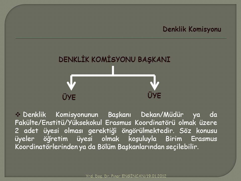 Yrd. Doç. Dr. Pınar ENGİNCAN/19.01.2012 Denklik Komisyonu DENKLİK KOMİSYONU BAŞKANI ÜYE  Denklik Komisyonunun Başkanı Dekan/Müdür ya da Fakülte/Ensti
