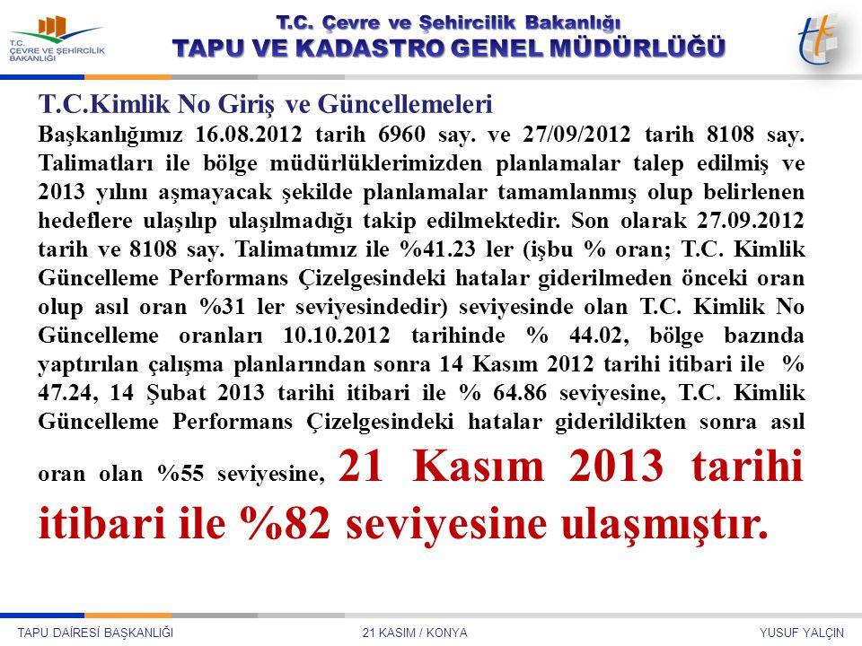 Şube Müdürü Temmuz 2013 – ANKARA Ali ŞAHİN TAPU DAİRESİ BAŞKANLIĞI 21 KASIM / KONYA YUSUF YALÇIN E-tahsilat; 22 Bölge Müdürlüğümüzün tamamında E-tahsilata geçilmiş olup, 04.02.2013 itibarıyla tüm tapu müdürlüklerine yaygınlaştırılmıştır.