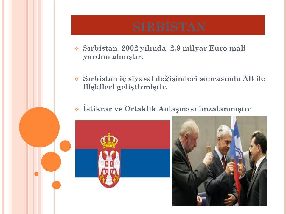 SIRBİSTAN  Sırbistan 2002 yılında 2.9 milyar Euro mali yardım almıştır.  Sırbistan iç siyasal değişimleri sonrasında AB ile ilişkileri geliştirmişti