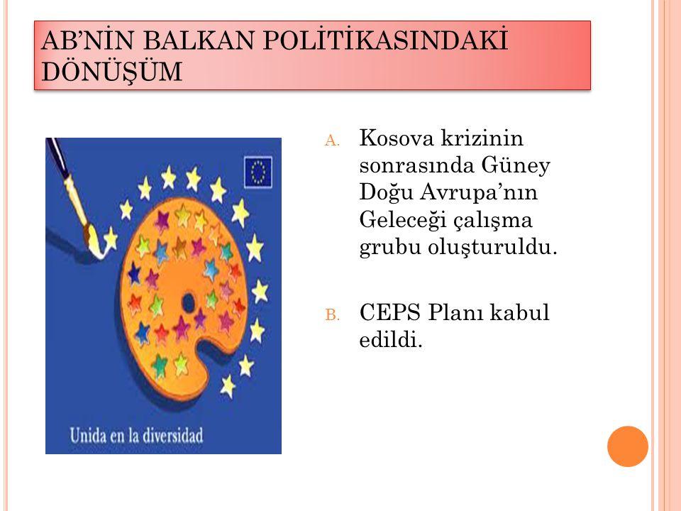 AB'NİN BALKAN POLİTİKASINDAKİ DÖNÜŞÜM A. Kosova krizinin sonrasında Güney Doğu Avrupa'nın Geleceği çalışma grubu oluşturuldu. B. CEPS Planı kabul edil