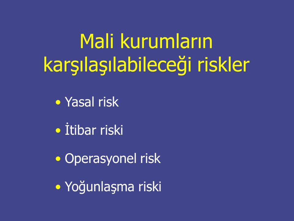 Yasal risk İtibar riski Operasyonel risk Yoğunlaşma riski Mali kurumların karşılaşılabileceği riskler