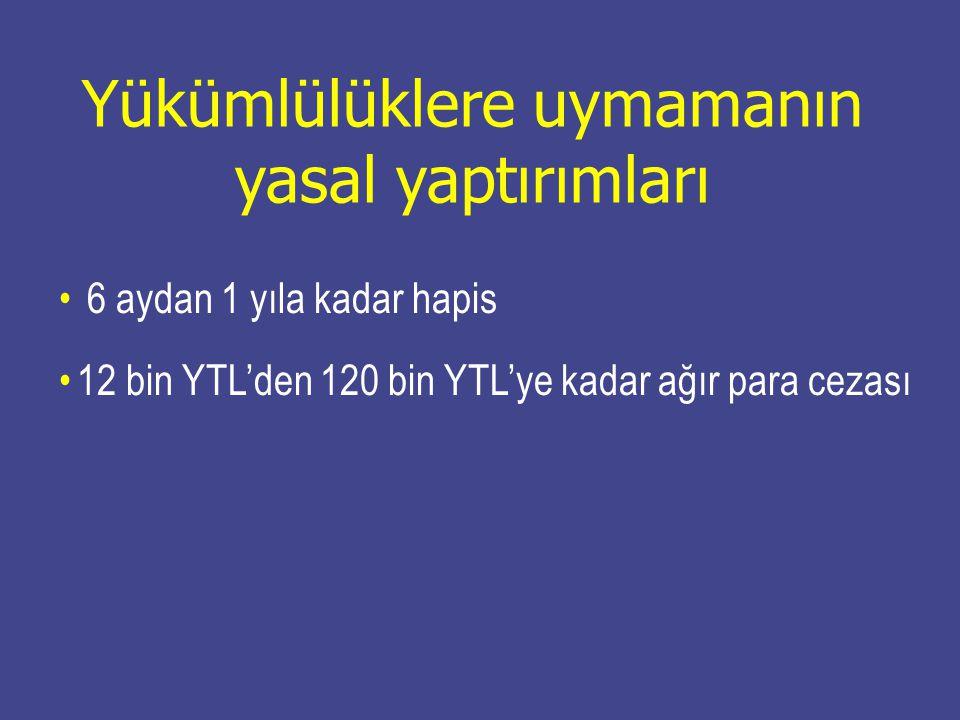 6 aydan 1 yıla kadar hapis 12 bin YTL'den 120 bin YTL'ye kadar ağır para cezası Yükümlülüklere uymamanın yasal yaptırımları
