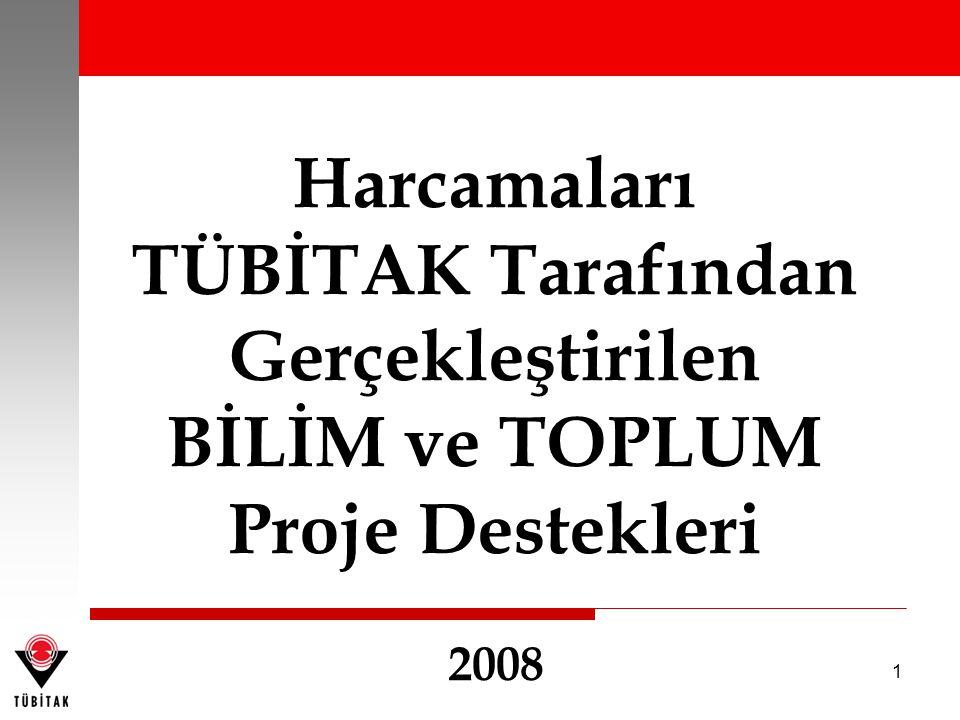 1 Harcamaları TÜBİTAK Tarafından Gerçekleştirilen BİLİM ve TOPLUM Proje Destekleri 2008